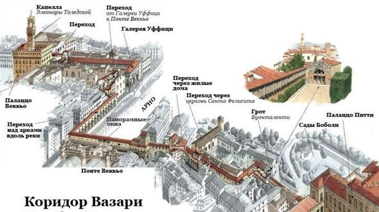 Подробный план коридора Вазари во Флоренции