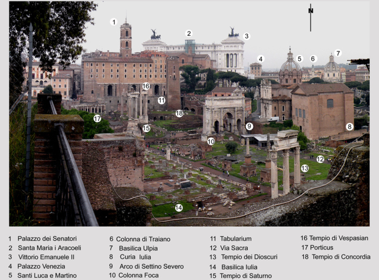 На схеме Римского форума отражено большинство связанных с ним достопримечательностей